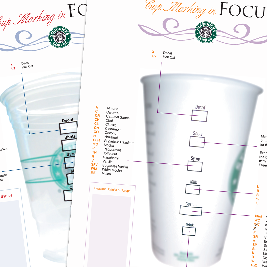 Starbucks Hot & ColdCup Marking training posters